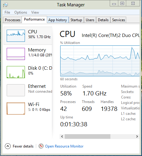 Task Manager W8
