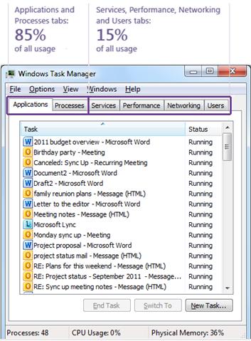 folosirea taburilor in task manager